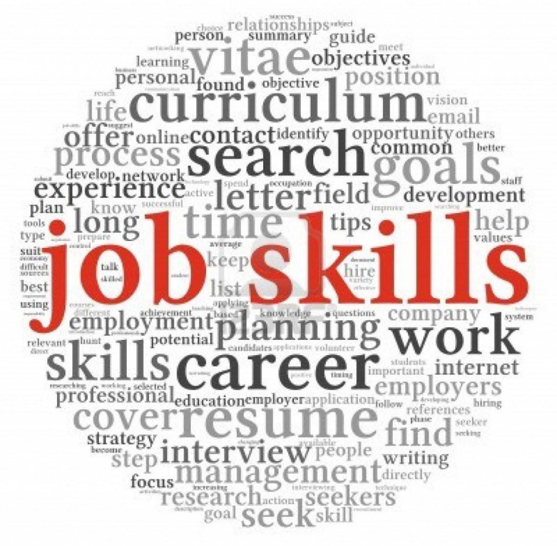 skills for a job